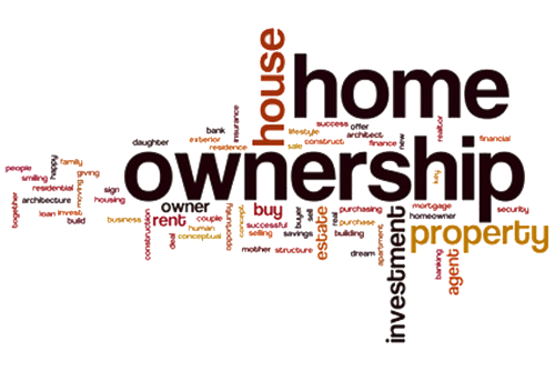 Picture of words related to home ownership